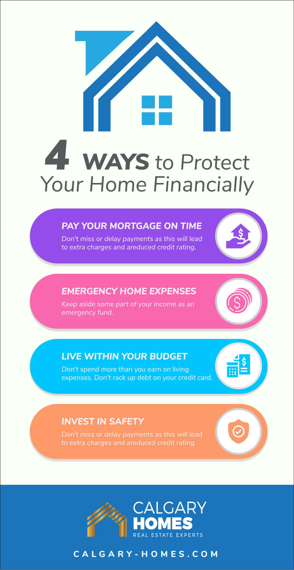 Protect Your Home Financially